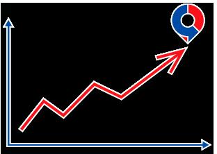 График роста предприятия
